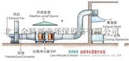 JYJ-低空排放油烟净化器工程