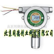一氧化二氮检测仪/笑气在线检测仪/笑气检测仪