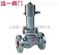 中國液動緊急切斷閥DDY421F-25/DDY421F-40