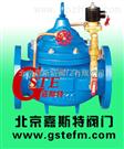 水利電動控製閥  600X
