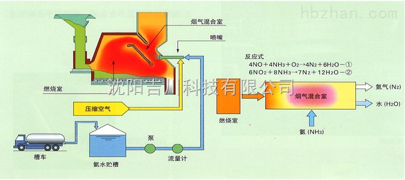 尿素燃料电池结构图