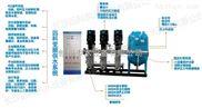 贵州兴义无负压变频加压供水设备
