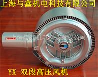 YX-72S-3-4kw高压风机