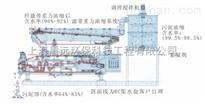 DL真空带式压滤机