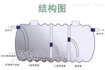 无锡玻璃钢化粪池