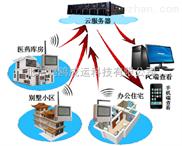 GPRS远程无线测温仪/冷库大棚温度监控