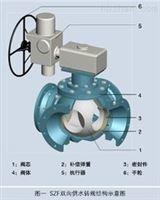 水电站技述共水SZF双向供水转-中国环保在线