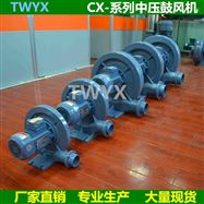 RB-077 5.5KW 纺织机械集尘机抽风风机