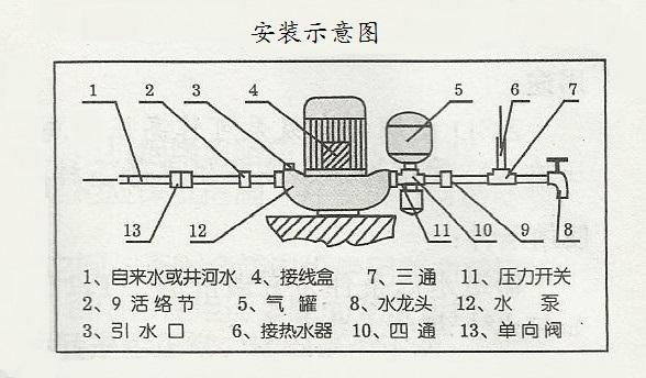 自吸增压泵应用于热水器增压安装示意图高清图片