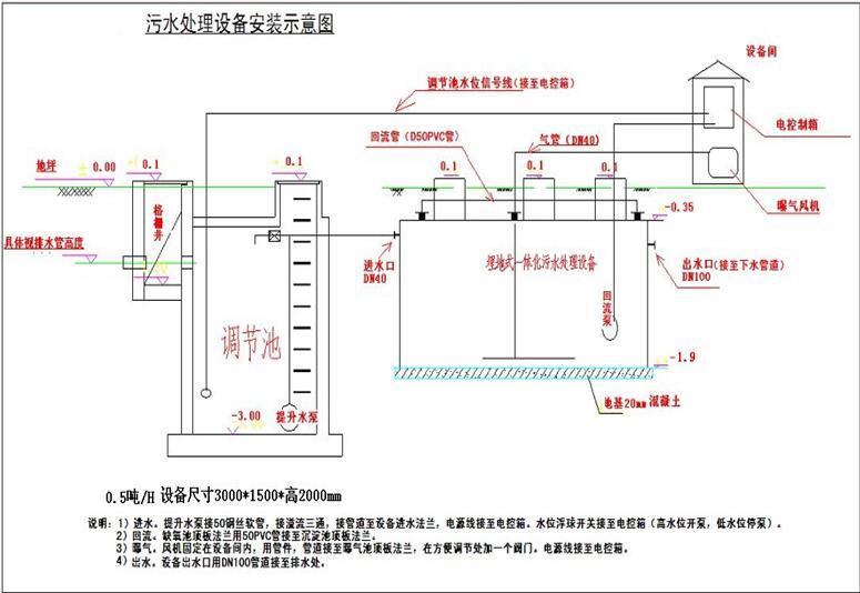 风机控制柜接线图的原理