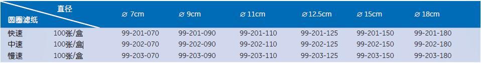 99-201-125,99-202-125-沃特曼 杭州双圈 定量滤纸12.5cm快中慢速-定量滤纸