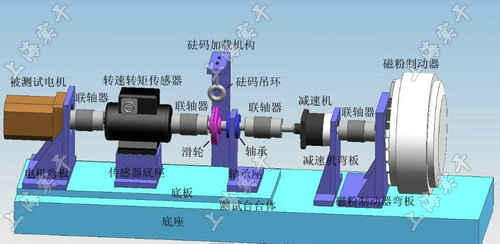 风扇电机扭矩测试仪