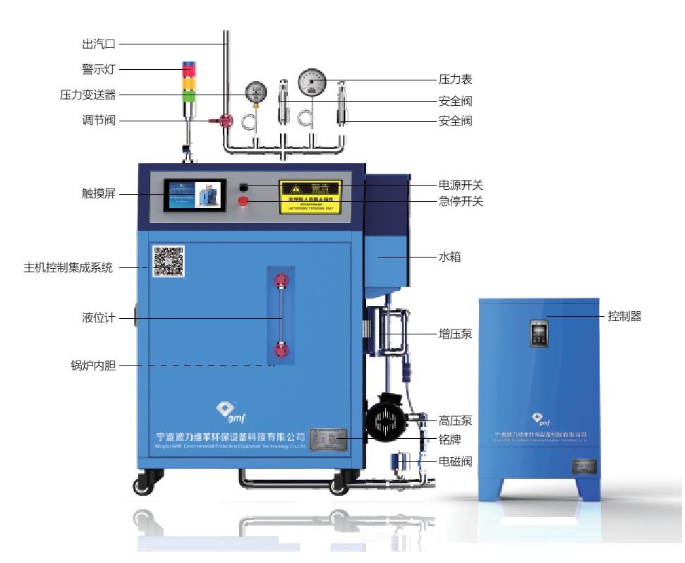 gmf超高速绿色智能蒸汽发生器结构图